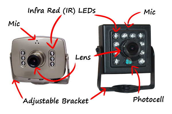 Anotated Nest Box Cameras